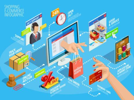 E-Ticaret Sitesi Altyapı Seçimi: Performanslı E-ticaret Altyapı Seçme Rehberi